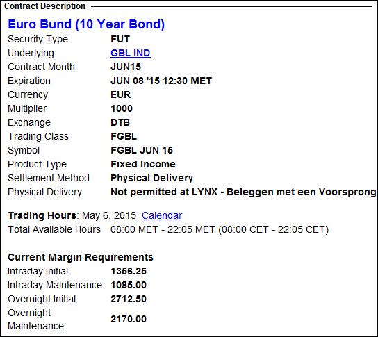 Details-Euro-Bund-Future-GBL