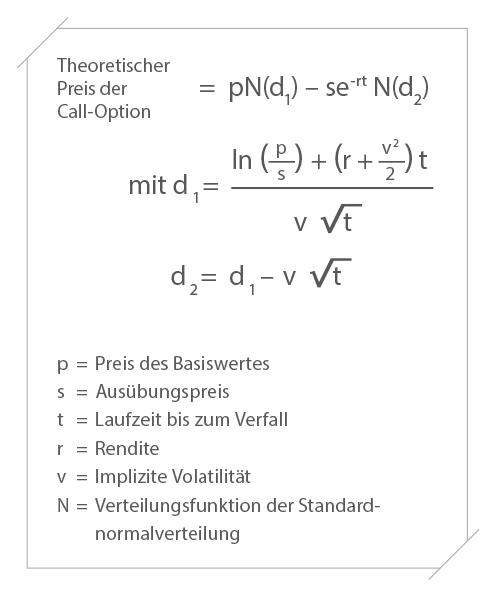 Formel für die Berechnung des theoretischen Optionspreises