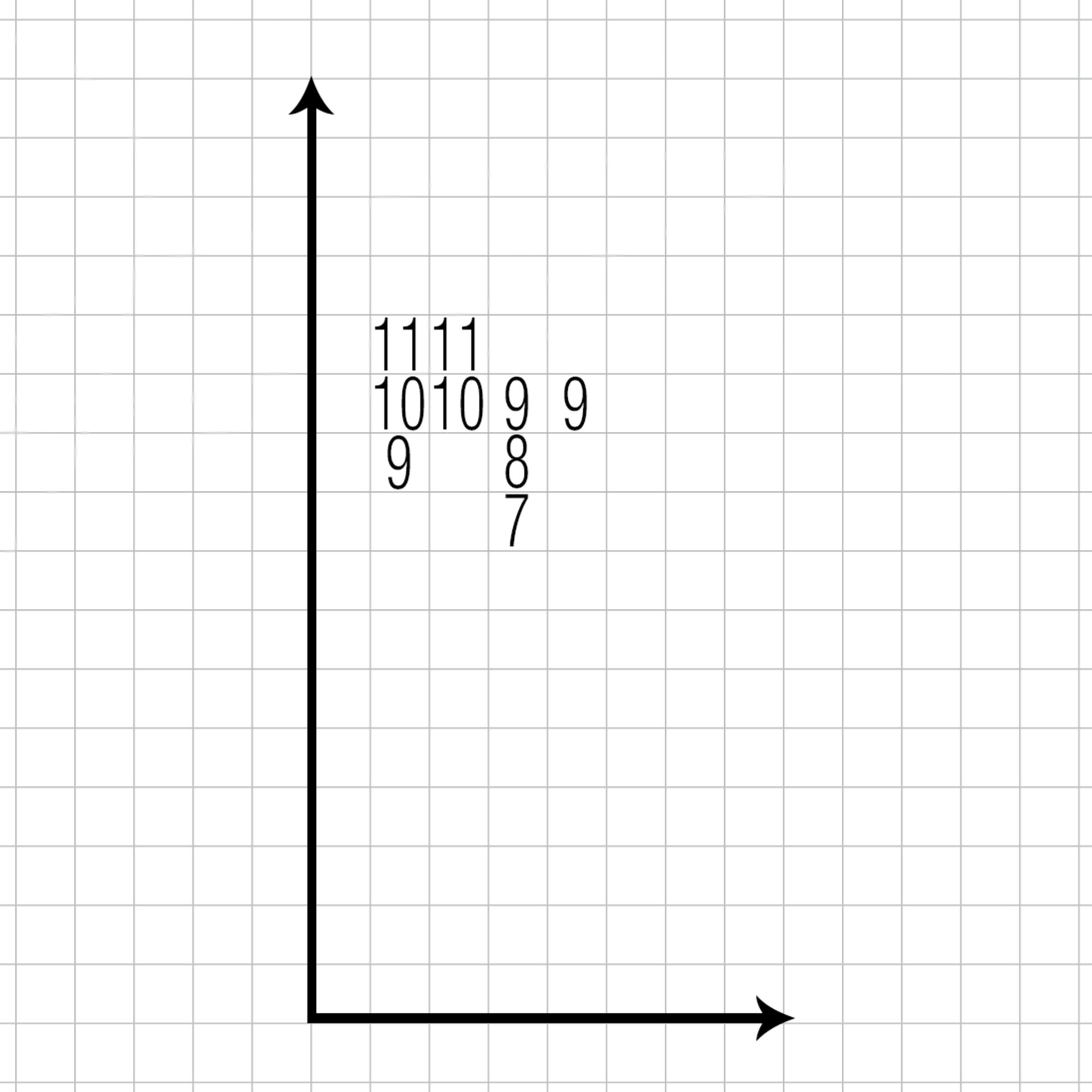P&F Datenreihe
