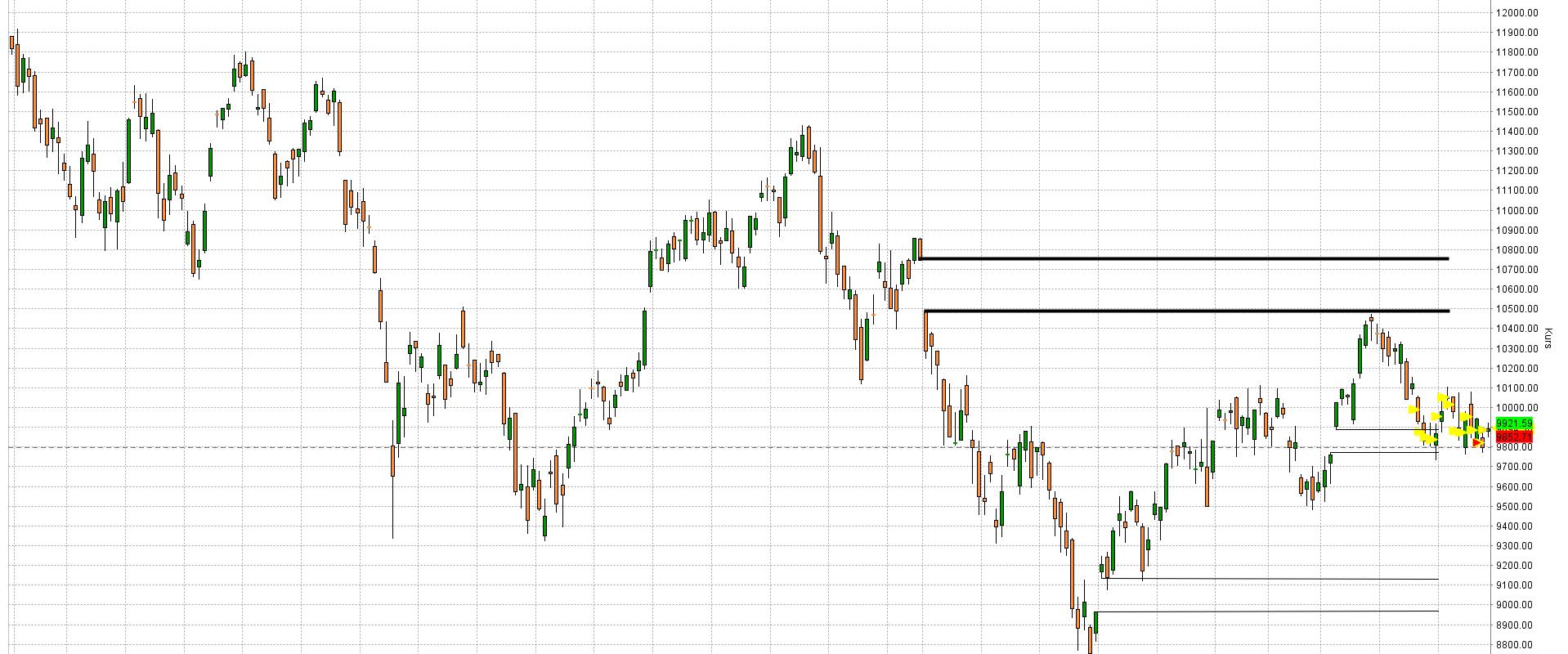 20160718_Chart-DAX