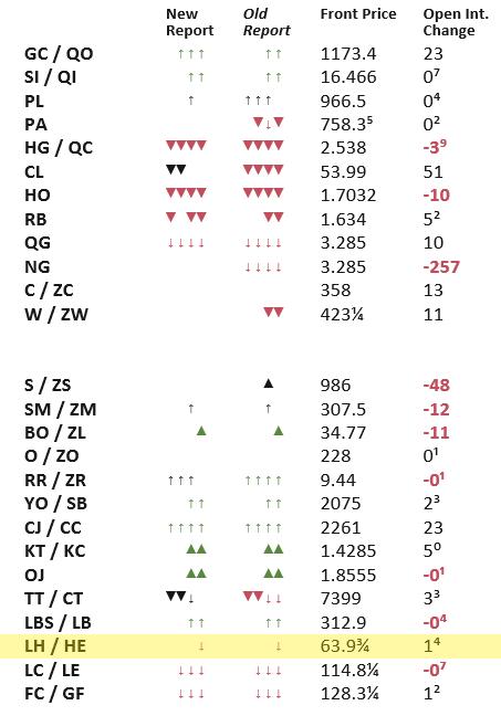 20170103-auswertung-cot-daten