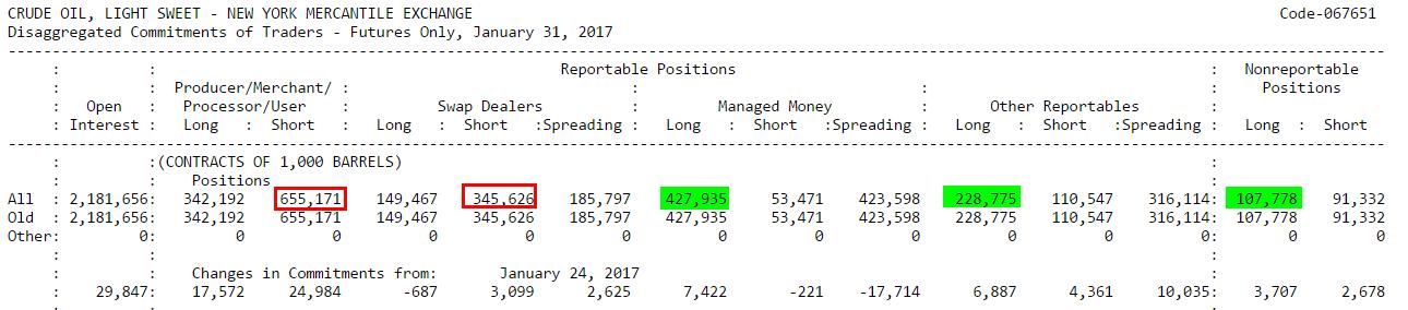CL-CoT-Report