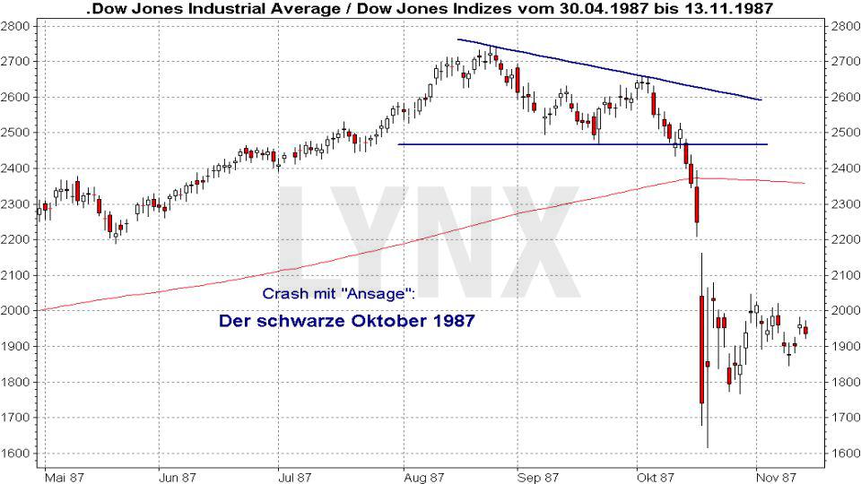 20170809-schwarzer-oktober-1987-LYNX-Broker