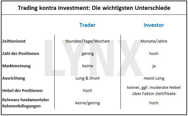 20170921-Trader-vs-Investor-die-wichtigsten-Unterschiede