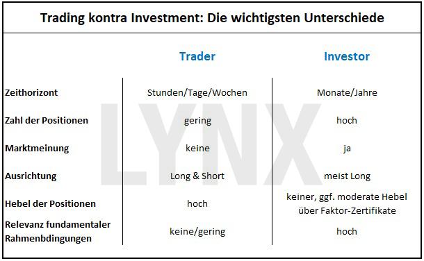 20170927-Trader-vs-Investor-die-wichtigsten-Unterschiede