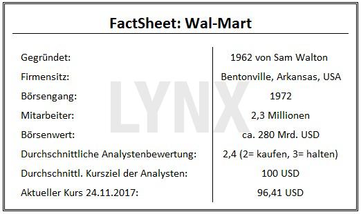 20171128-Wal-Mart-FactSheet-Gruendung-Firmensitz-Boersengang-Mitarbeiter-Boersenwert-LYNX-Broker