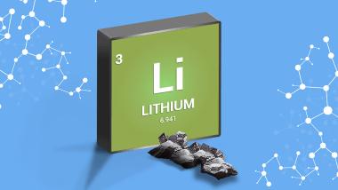 20171129-die-besten-lithium-aktien-LYNX-Broker-Artikel
