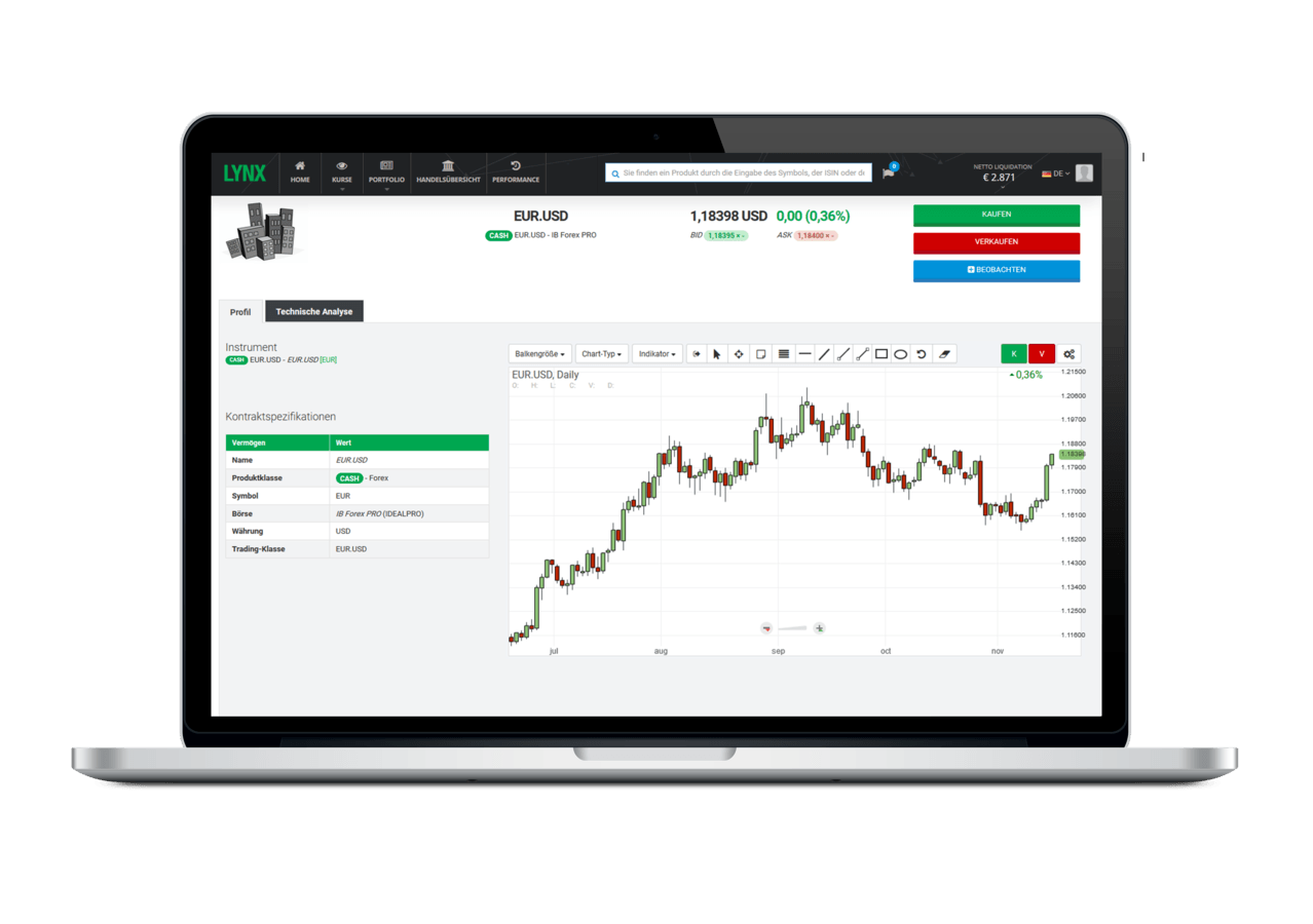 Macbook-Basic-Forex-Euro-USD1