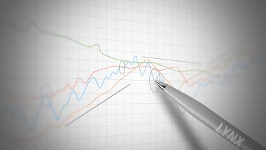 20180222-technische-analyse-lassen-sie-charts-fuer-sich-arbeiten-LYNX-Broker
