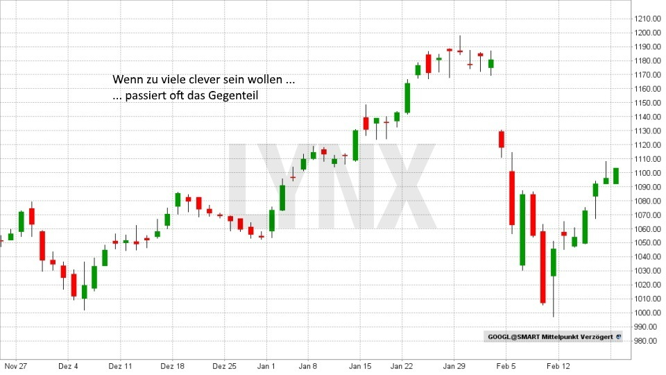 20180419-denkfehler_01-an-der-boerse--vermeiden-chart-google-Entwicklung-November-Februar-2018-LYNX-Broker