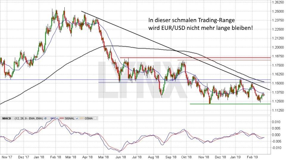 Euro-Dollar-Prognose 2019 - Wird der US-Dollar zur Waffe im Handelskrieg?: Kurzfristiger Trend Währungspaar Euro Dollar von Oktober 2017 bis Februar 2019 | LYNX Online Broker