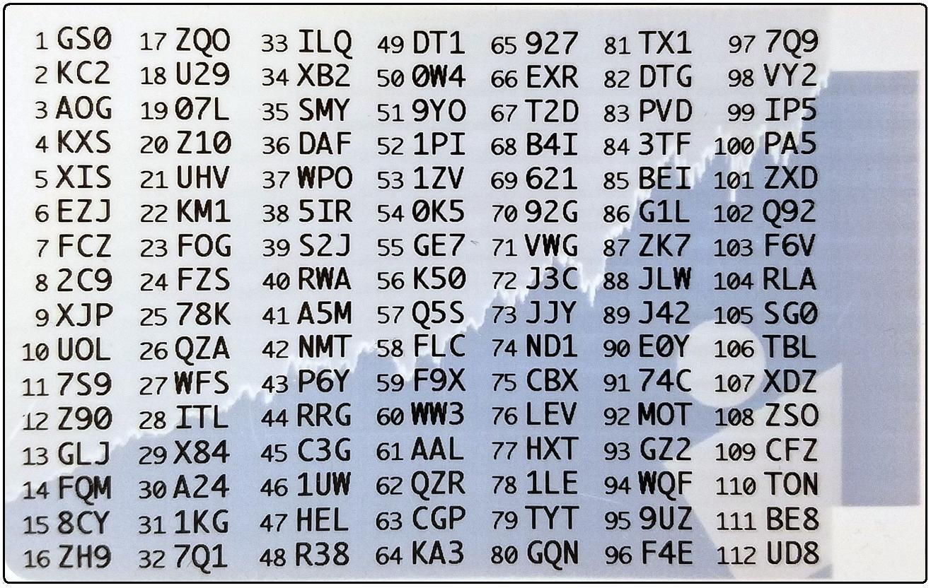 security-code-card