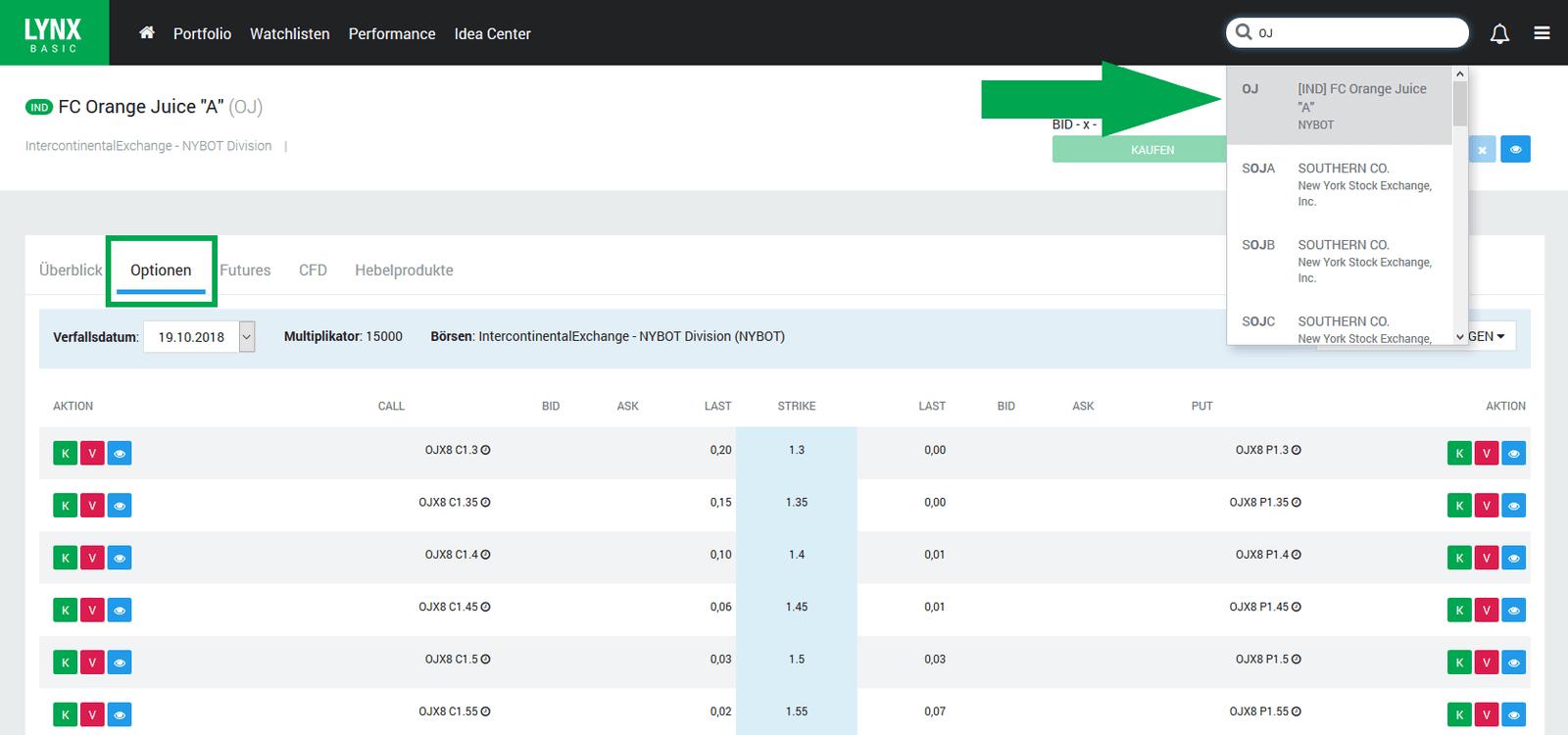 So können Sie Futures-Optionen über LYNX Basic handeln