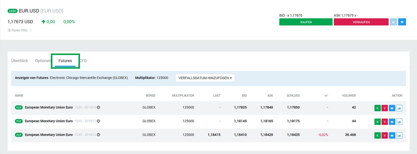 Neue Funktionen in LYNX Basic: So finden Sie Forex-Futures
