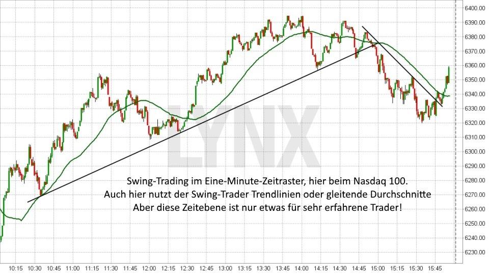 Best forex platform for swing trading euros
