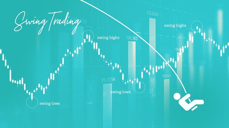 Trading-Strategien: Swing Trading | LYNX Online Broker