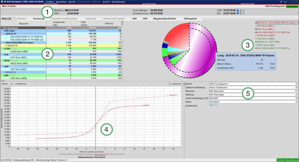 Risk Navigator - Benutzeroberfläche