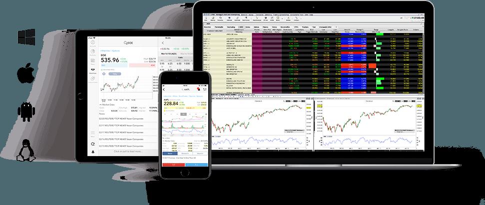 lynx-handelsplatform-tws