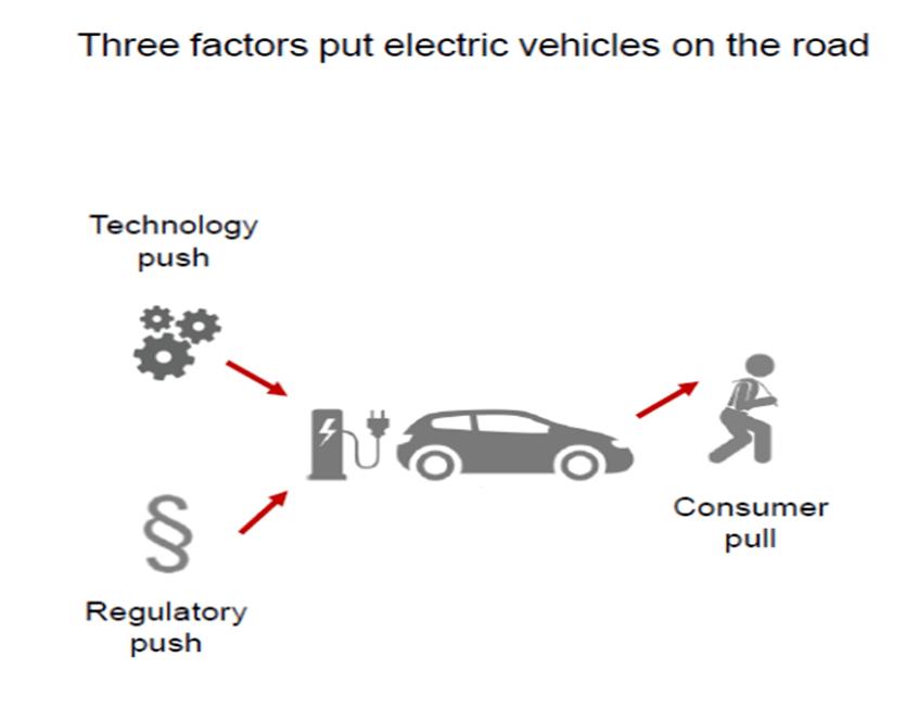 Aumann AG - eine ausführliche Unternehmensanalyse: Faktoren für den Erfolg von Elektroautos | LYNX Online Broker