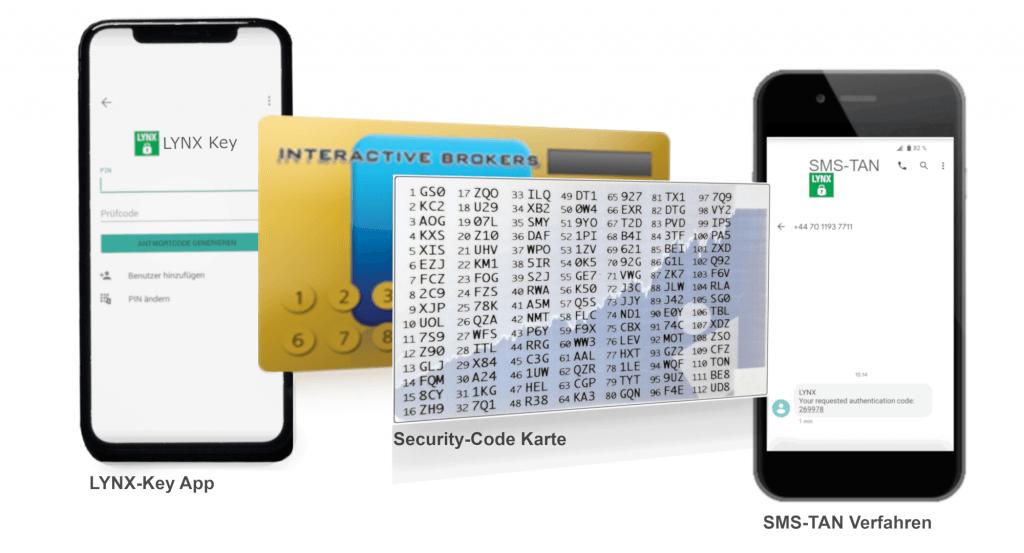 Verwenden_Sie_bereits_ein_Sicherheitsgeraet?