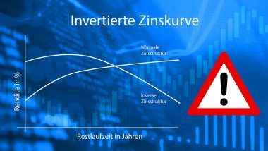 "Alarmsignal ""invertierte Zinskurve"
