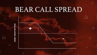 Optionsstrategie Bear Call Spread: Im Bärenmarkt Profite erzielen   Online Broker LYNX