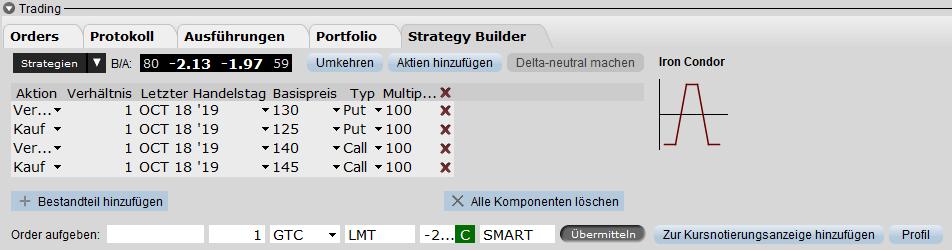 Vergleich: Optionskombinationen gegen einfache Optionen: Bau eines Iron Condor im Strategy Builder der Trader Workstation | Online Broker LYNX