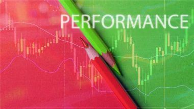 performance-analyse-lynx-broker