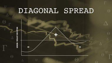 Der Diagonal Spread: Die Hybride unter den Optionsstrategien | Online Broker LYNX