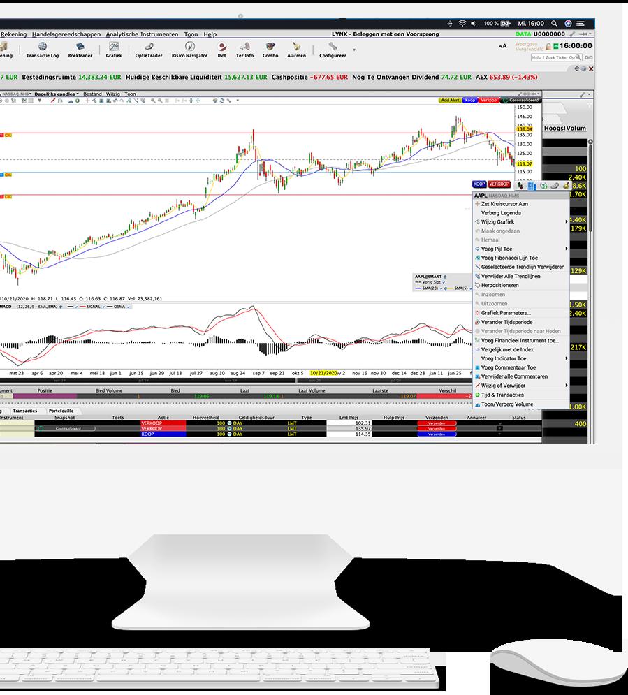Trading Software: Handelsplatform Trader Workstation (TWS)