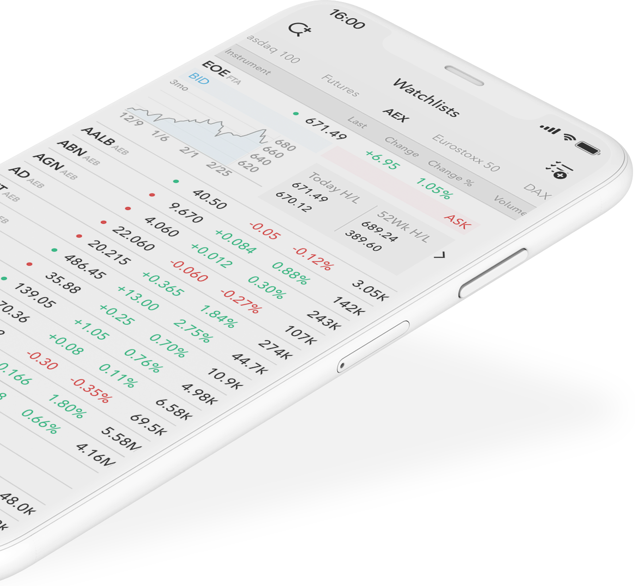 Trading App: Mobiel beleggen